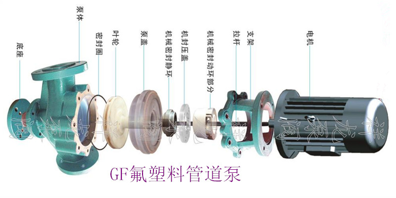 GF氟塑料管道泵零配件